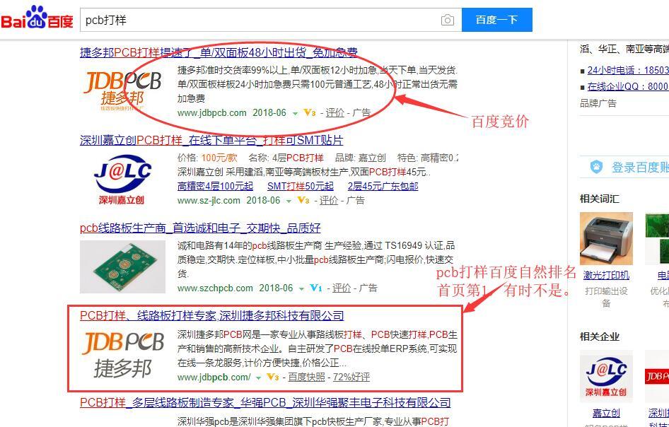小苍SEO案例第2篇:B2C网站SEO该如何做?以捷多邦SEO实战为例